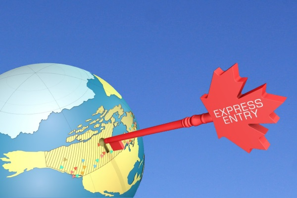 Immigration to Canada Express Entry Program